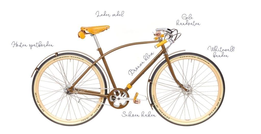 Achielle custom built fietsen Jurgen